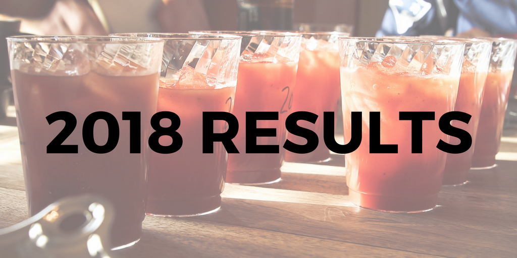 2018+Results